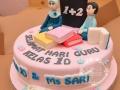 birthday-cake-_-Guru_1